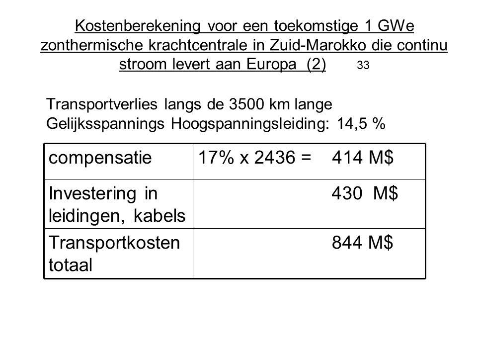 Transportkosten totaal 430 M$ Investering in leidingen, kabels