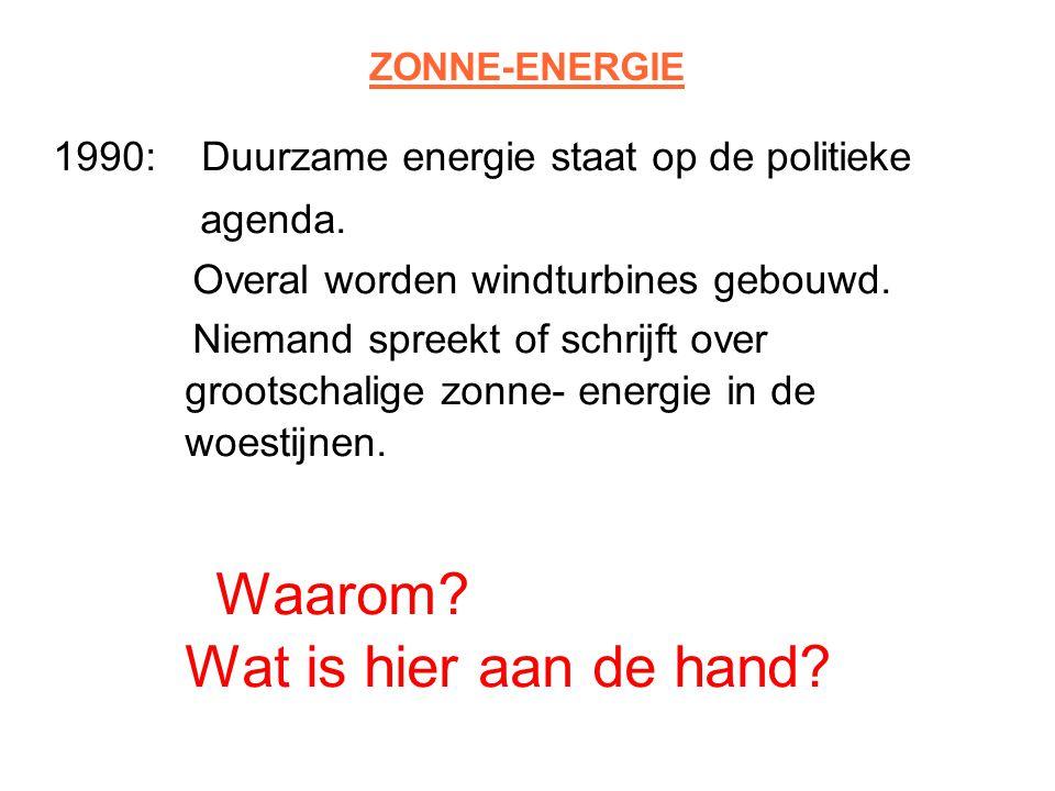 1990: Duurzame energie staat op de politieke agenda.