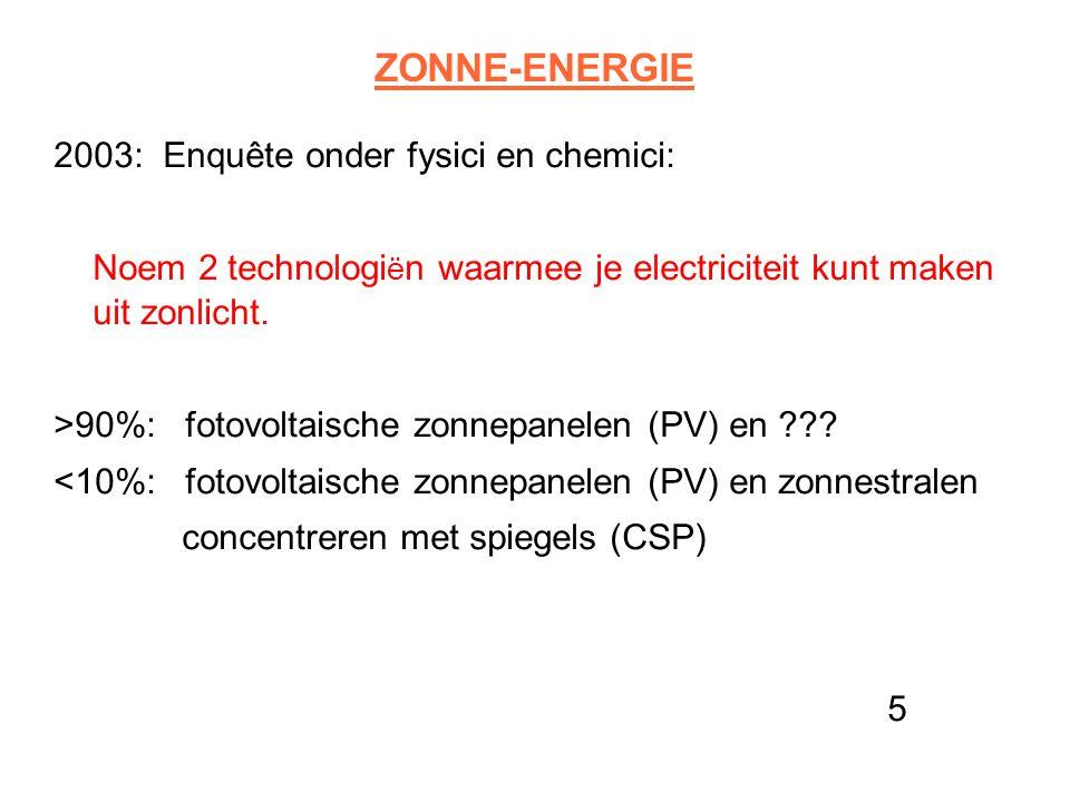 ZONNE-ENERGIE 2003: Enquête onder fysici en chemici: