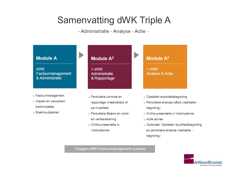 Samenvatting dWK Triple A