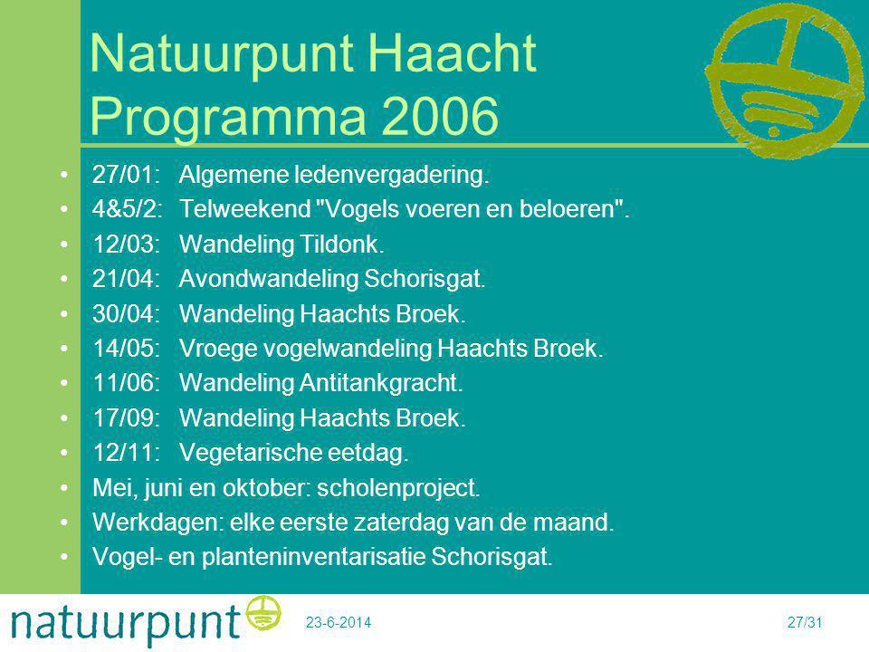 Natuurpunt Haacht Programma 2006