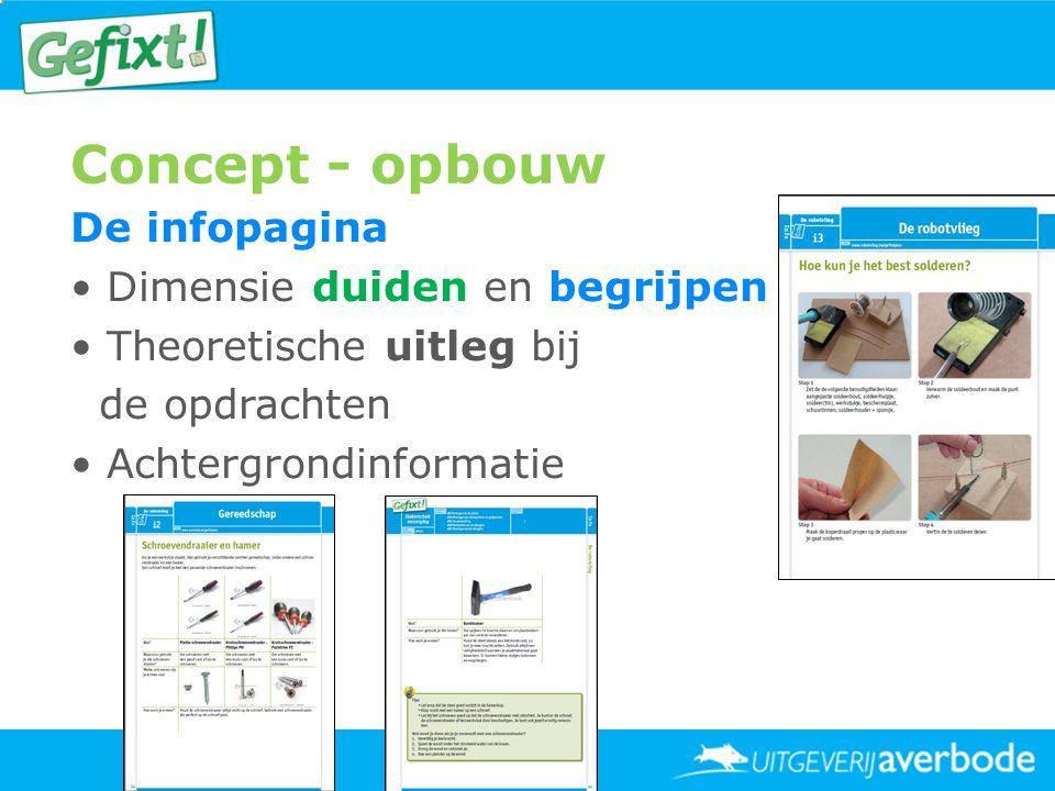 Concept - opbouw De infopagina • Dimensie duiden en begrijpen