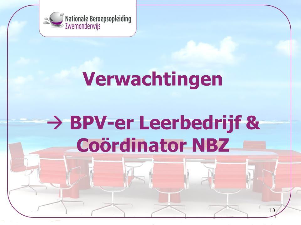 Verwachtingen  BPV-er Leerbedrijf & Coördinator NBZ