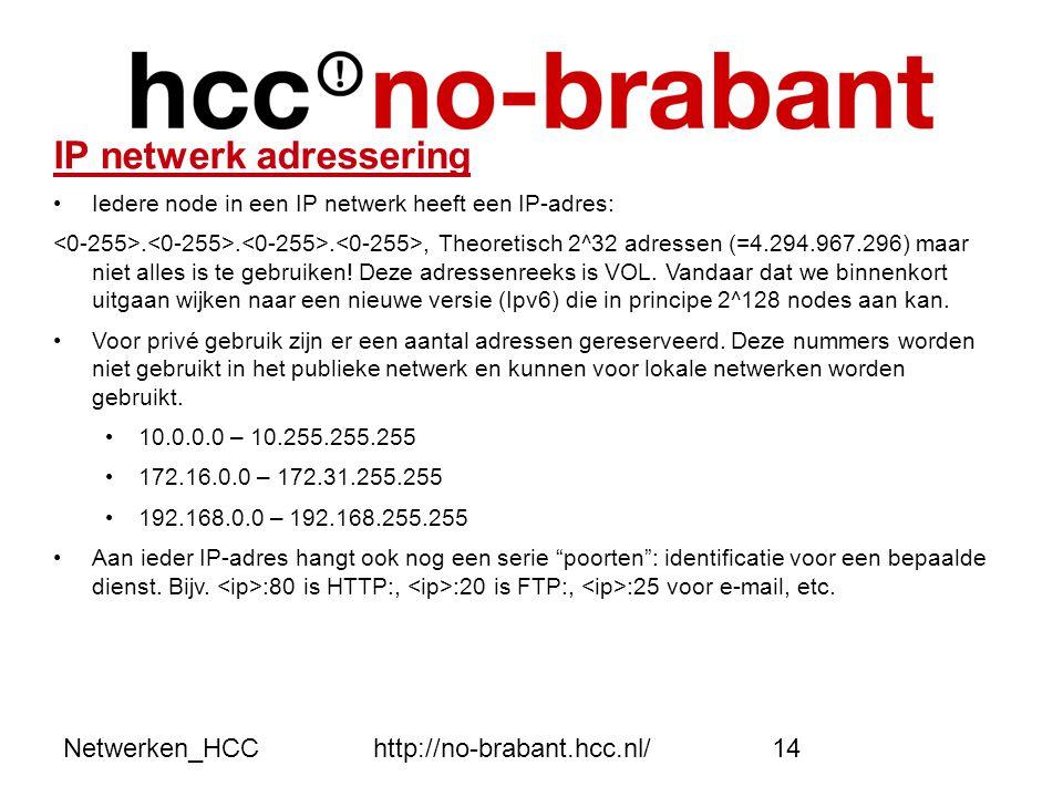 IP netwerk adressering