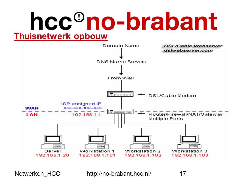 Thuisnetwerk opbouw Netwerken_HCC http://no-brabant.hcc.nl/