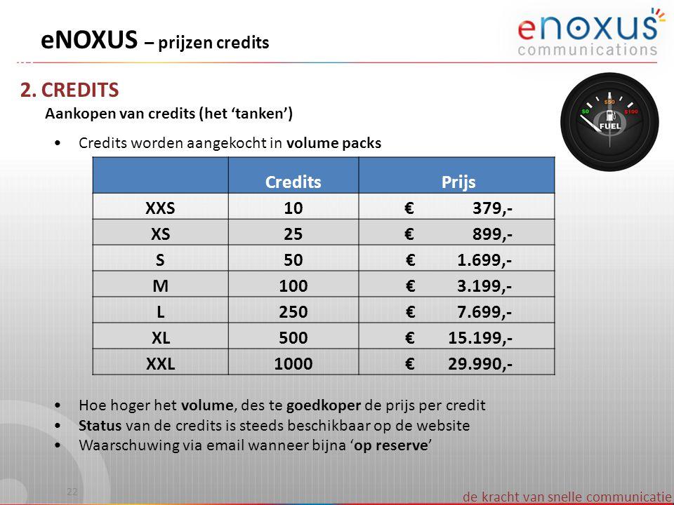 eNOXUS – prijzen credits