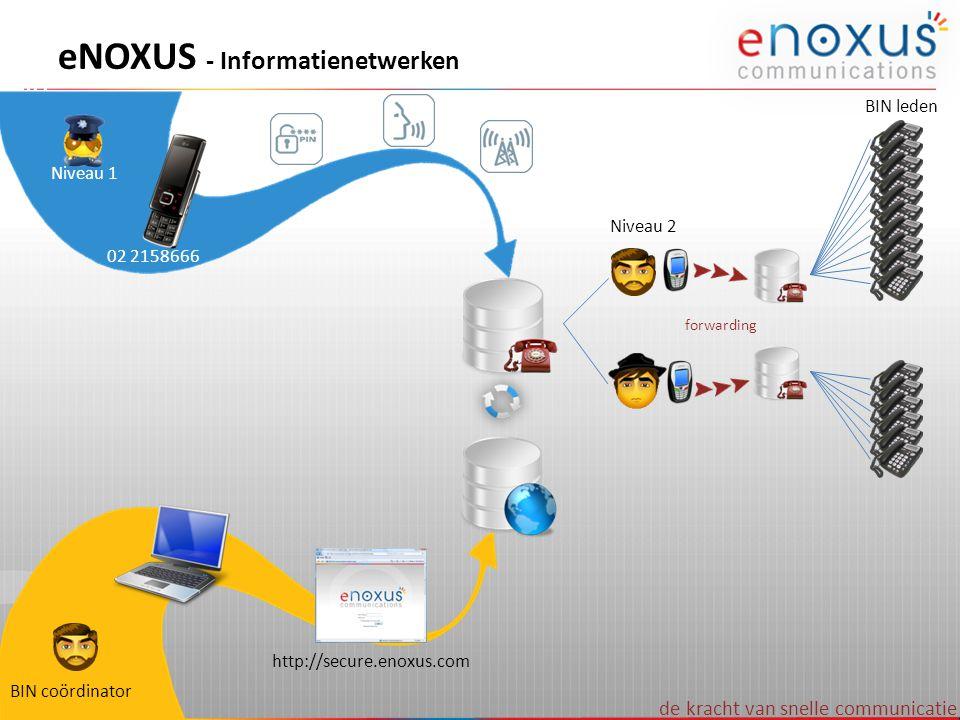 eNOXUS - Informatienetwerken