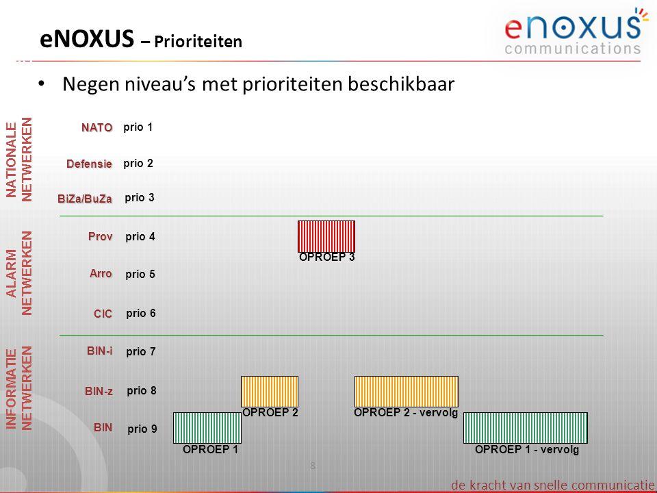 eNOXUS – Prioriteiten Negen niveau's met prioriteiten beschikbaar