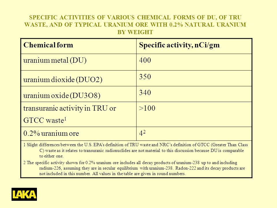 Specific activity, nCi/gm uranium metal (DU) 400