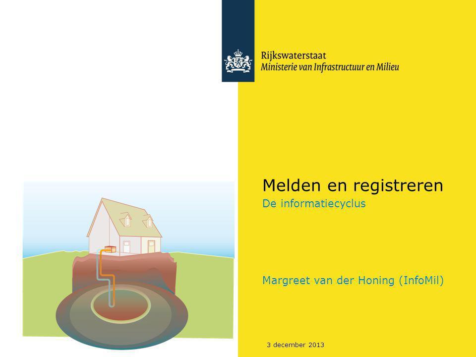 De informatiecyclus Margreet van der Honing (InfoMil)