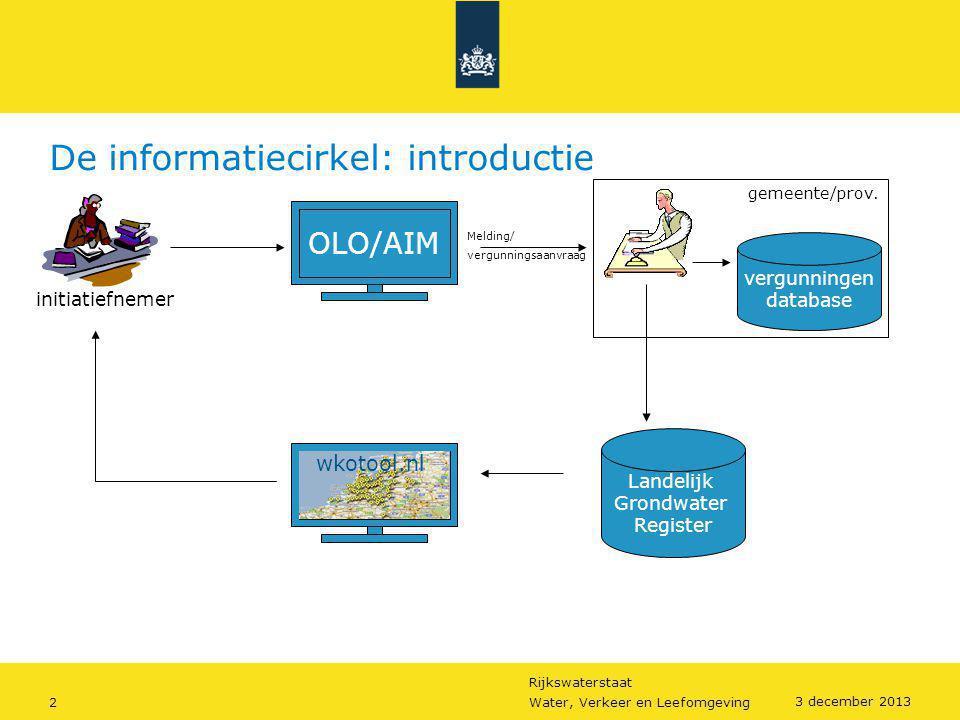 De informatiecirkel: introductie