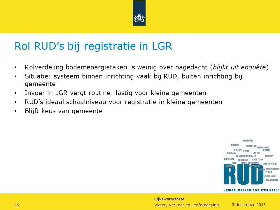 Rol RUD's bij registratie in LGR