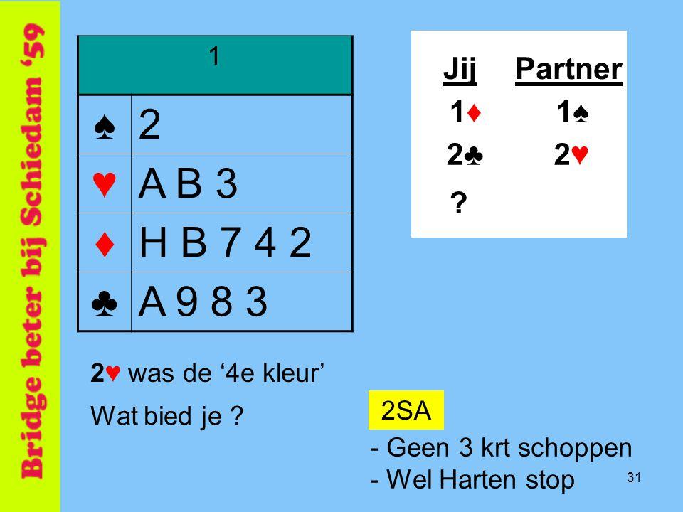 ♠ 2 ♥ A B 3 ♦ H B 7 4 2 ♣ A 9 8 3 Jij Partner 1♦ 1♠ 2♣ 2♥ 1