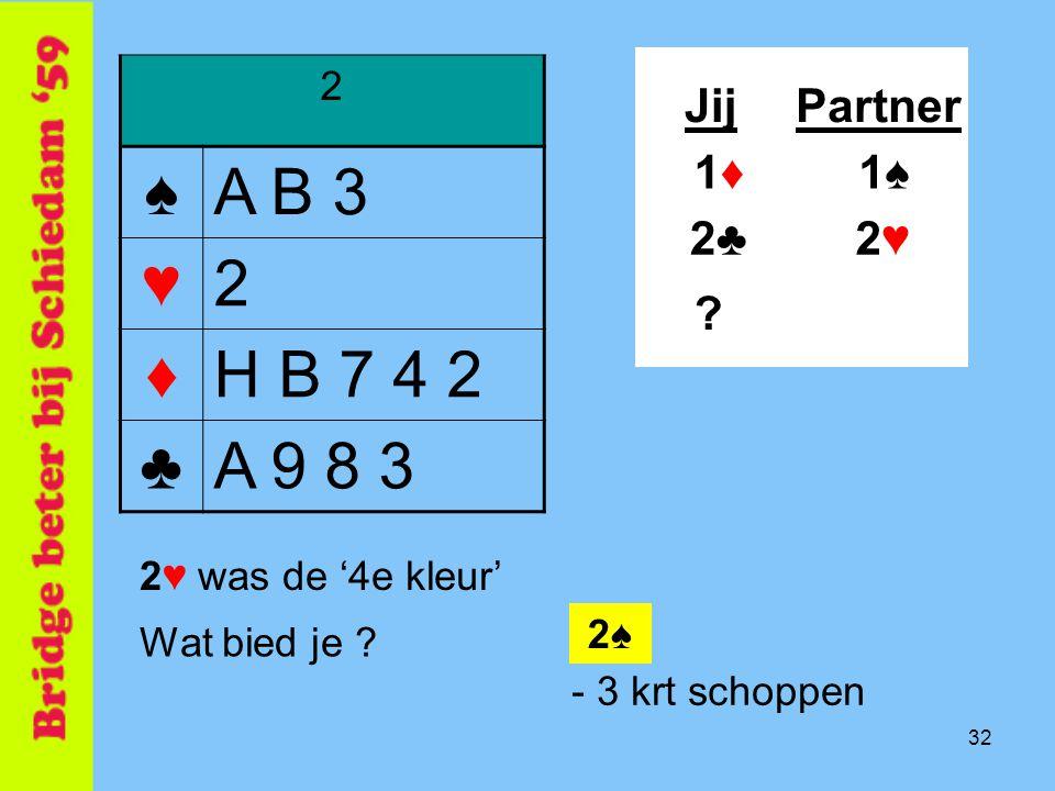 ♠ A B 3 ♥ ♦ H B 7 4 2 ♣ A 9 8 3 Jij Partner 1♦ 1♠ 2♣ 2♥ 2