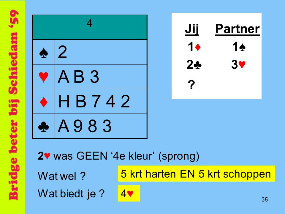 ♠ 2 ♥ A B 3 ♦ H B 7 4 2 ♣ A 9 8 3 Jij Partner 1♦ 1♠ 2♣ 3♥ 4