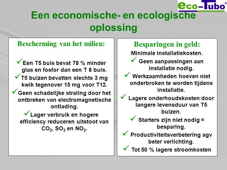 Een economische- en ecologische oplossing