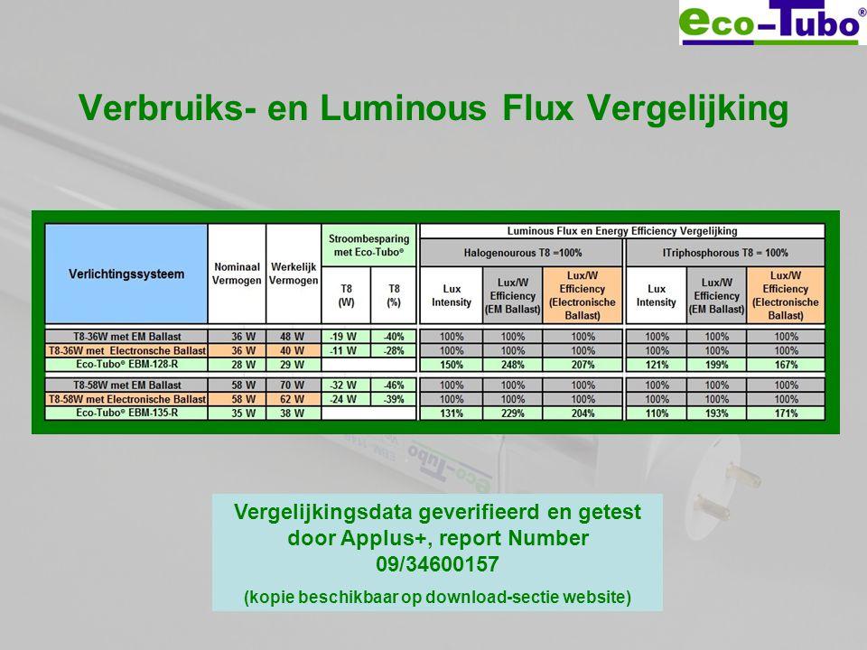 Verbruiks- en Luminous Flux Vergelijking