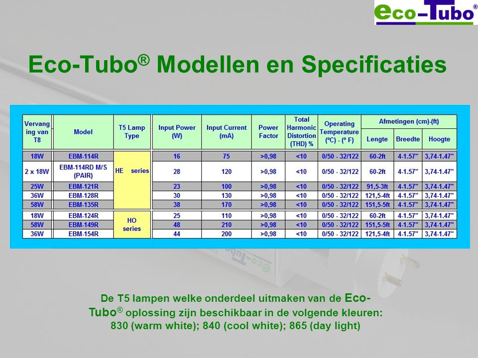 Eco-Tubo® Modellen en Specificaties