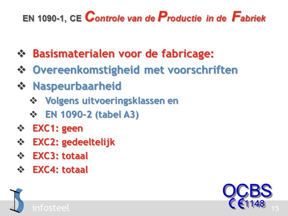 EN 1090-1, CE Controle van de Productie in de Fabriek