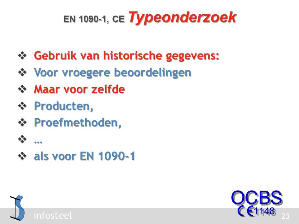 Gebruik van historische gegevens: Voor vroegere beoordelingen