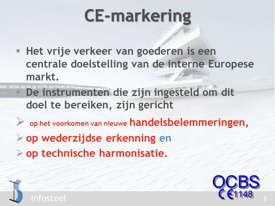 CE-markering op het voorkomen van nieuwe handelsbelemmeringen,