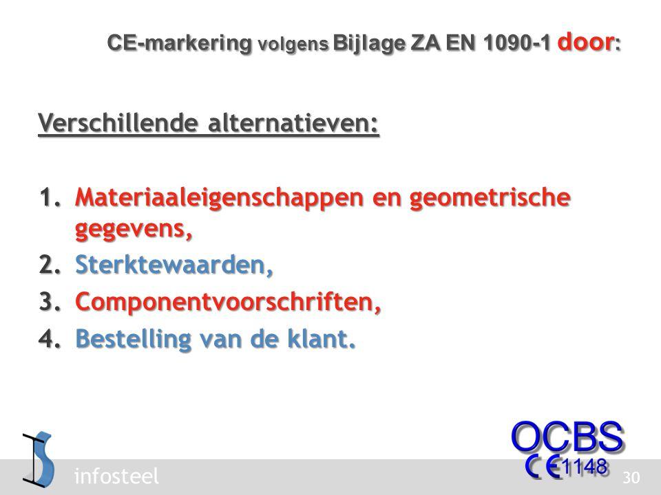 CE-markering volgens Bijlage ZA EN 1090-1 door: