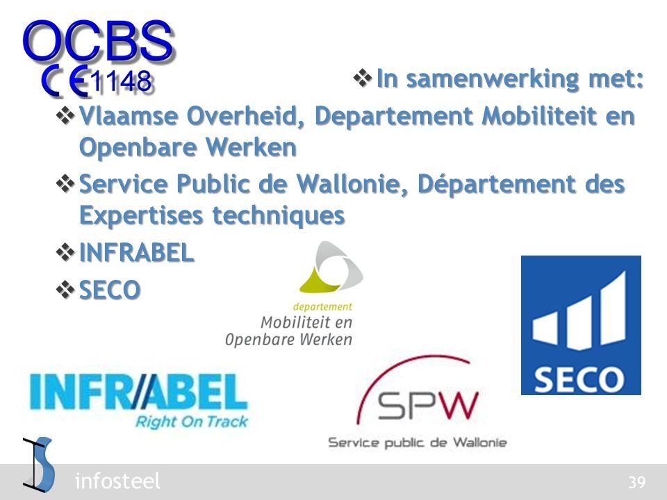 In samenwerking met: Vlaamse Overheid, Departement Mobiliteit en Openbare Werken. Service Public de Wallonie, Département des Expertises techniques.