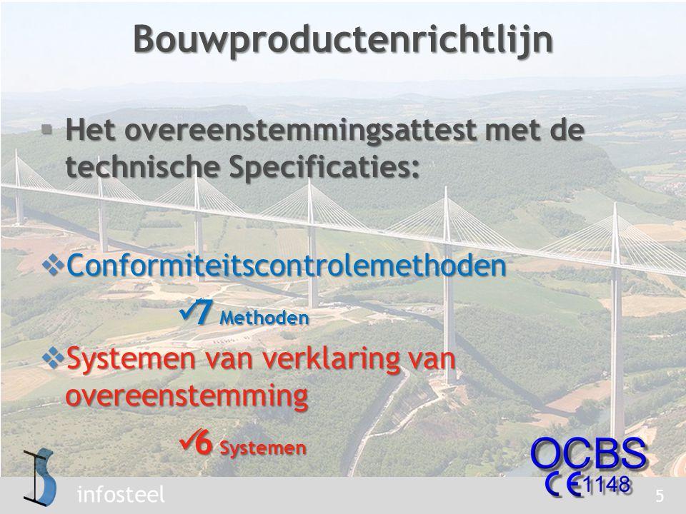 Bouwproductenrichtlijn