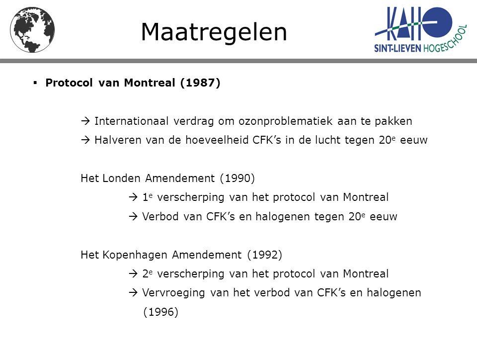 Maatregelen Protocol van Montreal (1987)