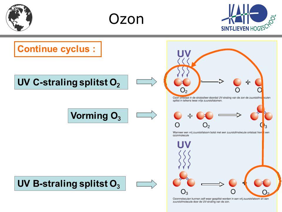 Ozon Continue cyclus : UV C-straling splitst O2 Vorming O3
