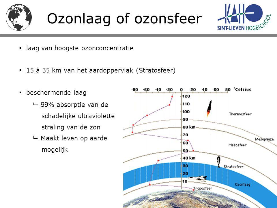 Ozonlaag of ozonsfeer laag van hoogste ozonconcentratie
