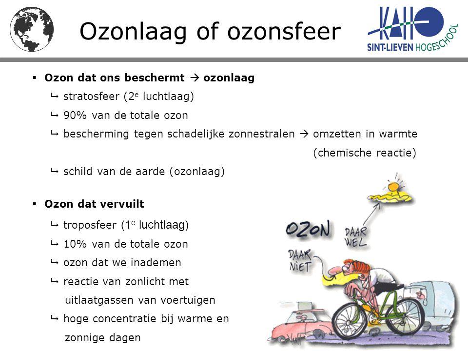 Ozonlaag of ozonsfeer Ozon dat ons beschermt  ozonlaag