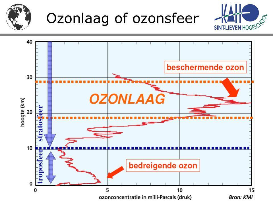 Ozonlaag of ozonsfeer