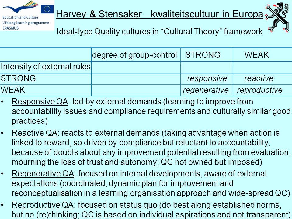 Harvey & Stensaker kwaliteitscultuur in Europa