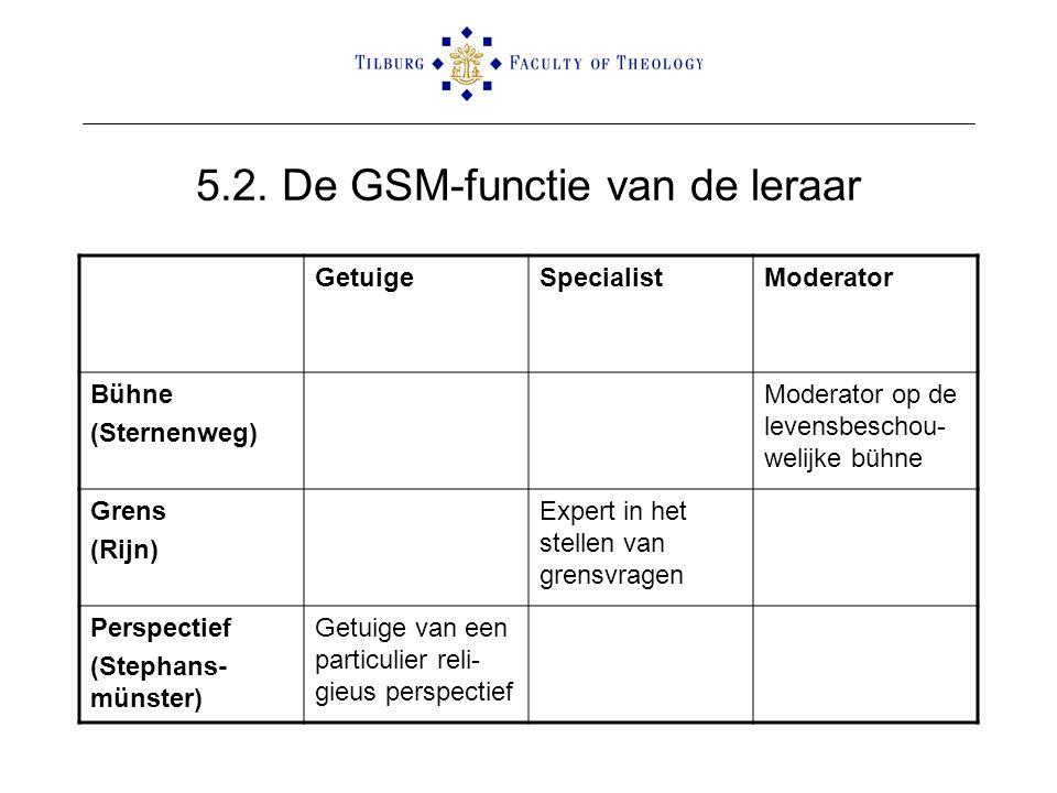 5.2. De GSM-functie van de leraar