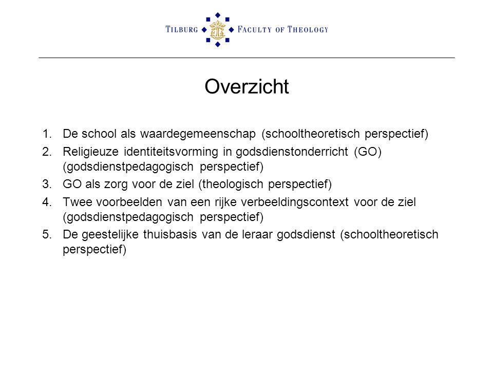 Overzicht De school als waardegemeenschap (schooltheoretisch perspectief)