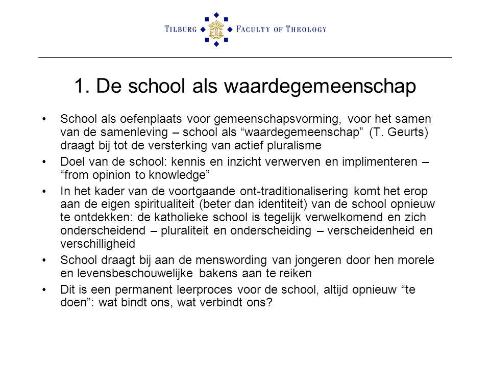 1. De school als waardegemeenschap