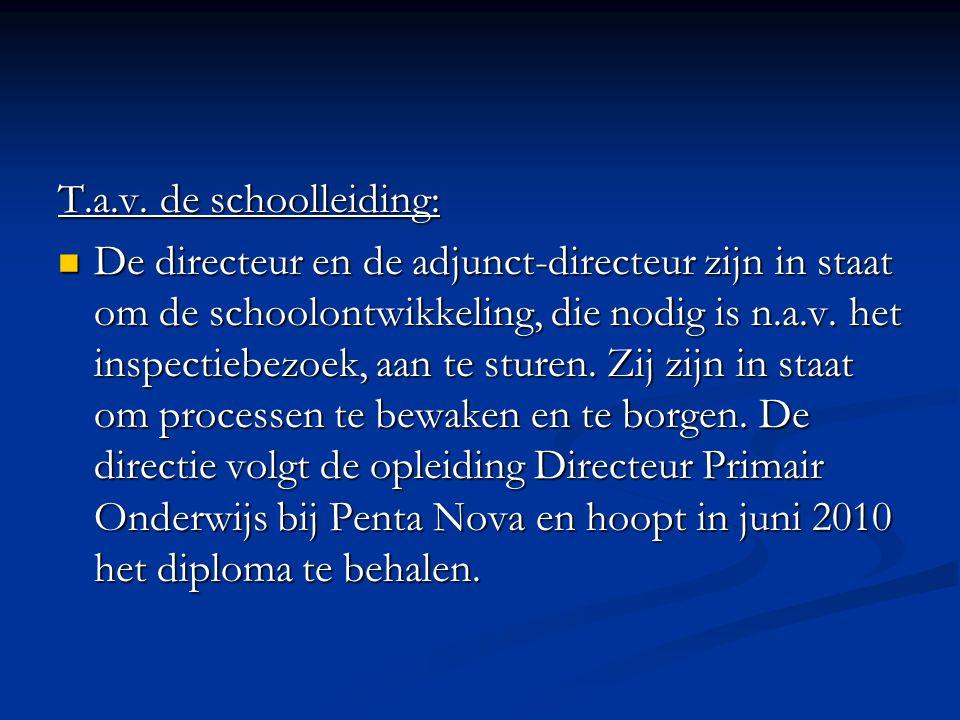 T.a.v. de schoolleiding: