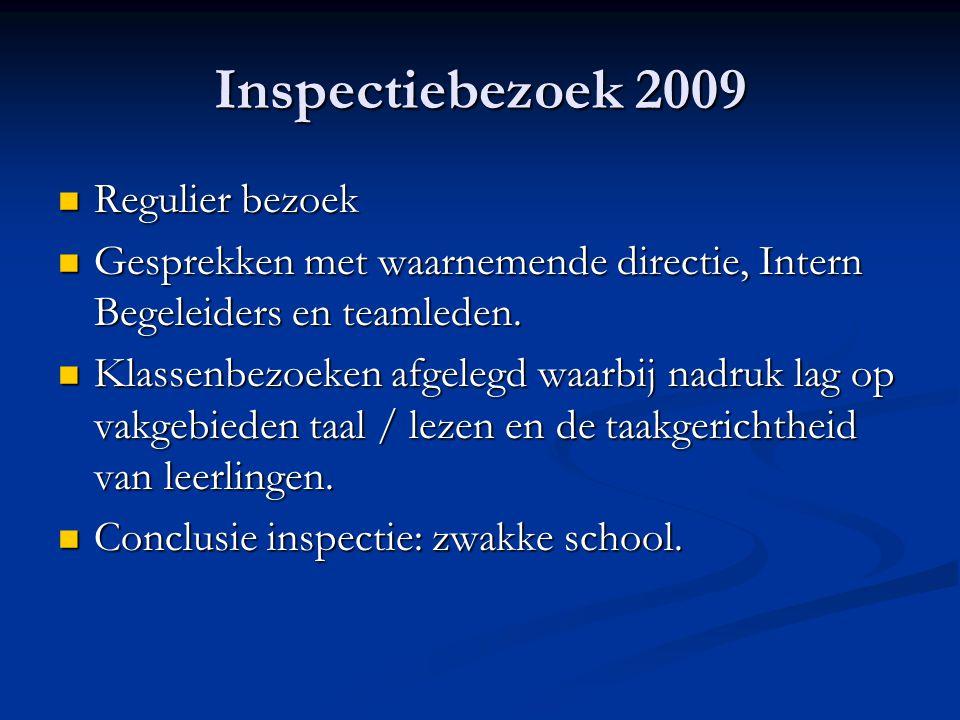 Inspectiebezoek 2009 Regulier bezoek