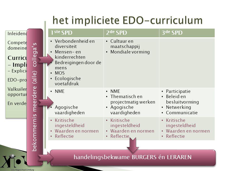het impliciete EDO-curriculum