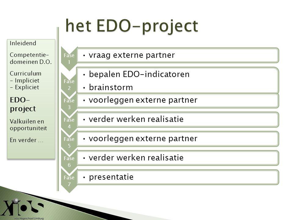 het EDO-project bepalen EDO-indicatoren brainstorm