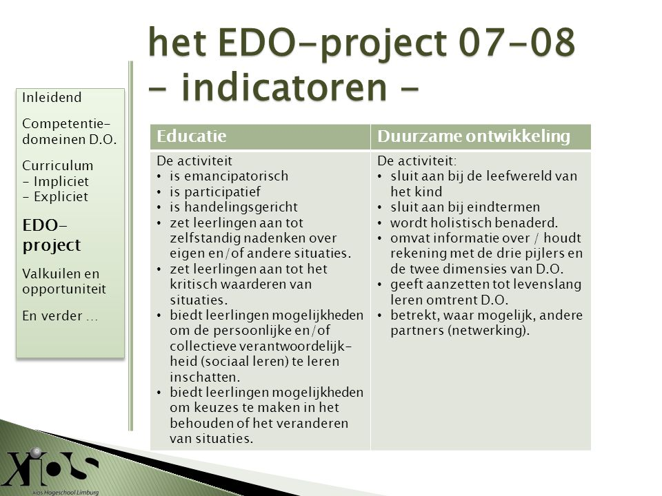 het EDO-project indicatoren - EDO- project Educatie