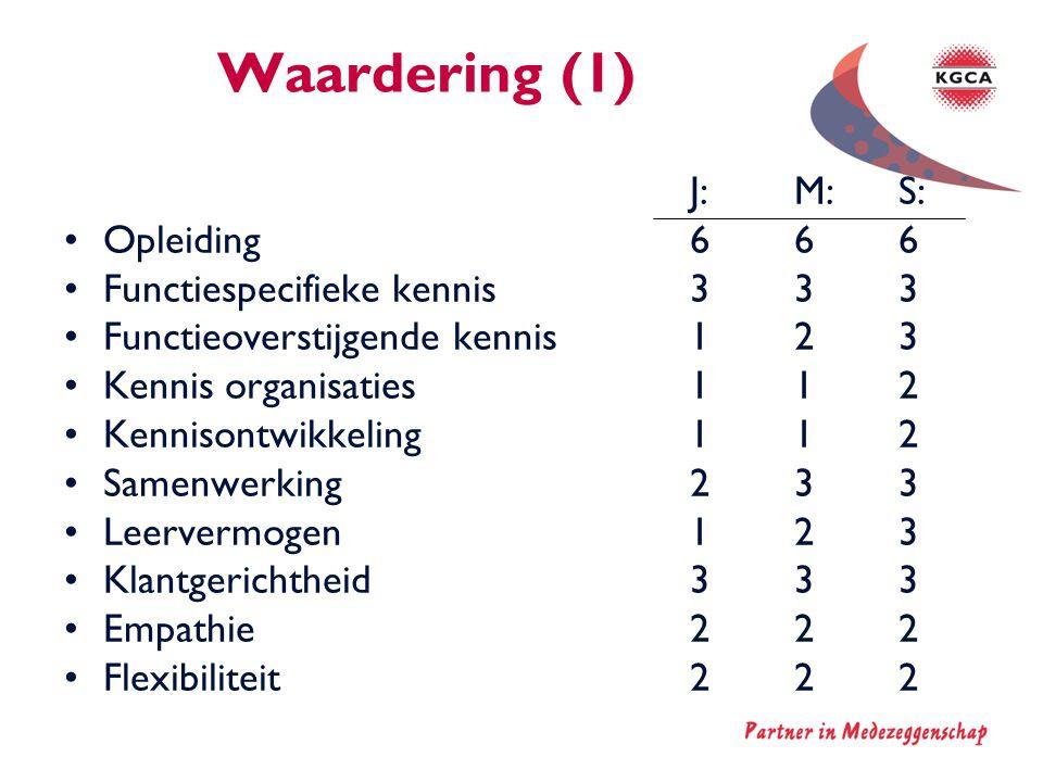 Waardering (1) J: M: S: Opleiding 6 6 6 Functiespecifieke kennis 3 3 3