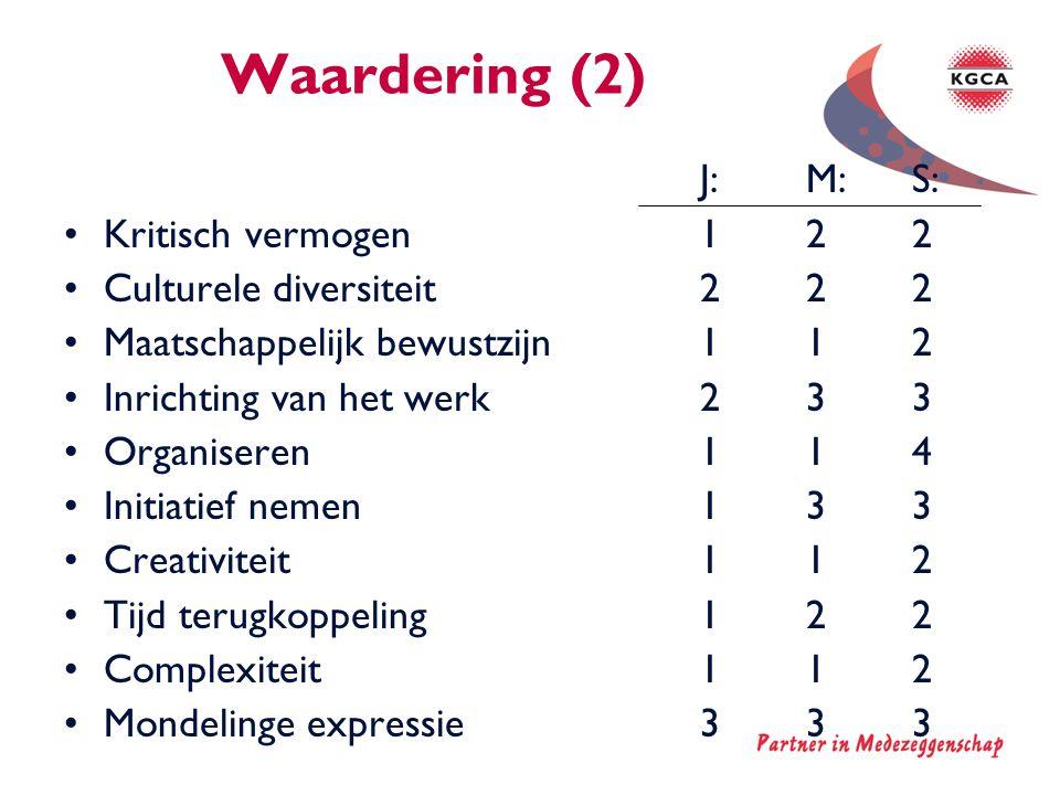Waardering (2) J: M: S: Kritisch vermogen 1 2 2