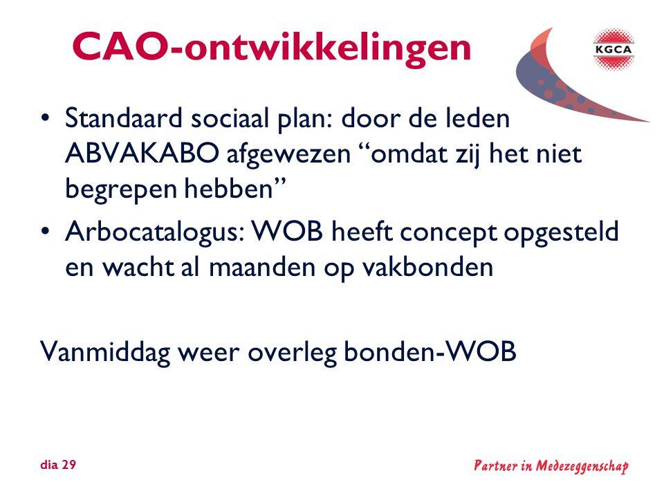 CAO-ontwikkelingen Standaard sociaal plan: door de leden ABVAKABO afgewezen omdat zij het niet begrepen hebben