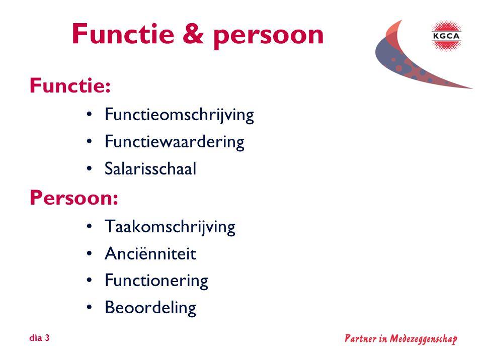 Functie & persoon Functie: Persoon: Functieomschrijving