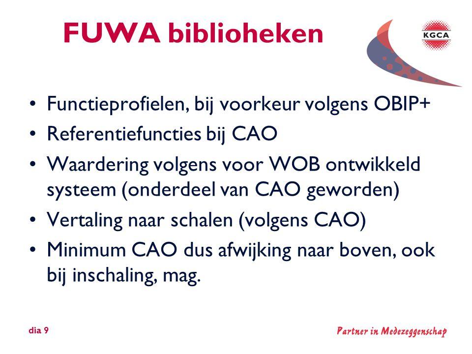FUWA biblioheken Functieprofielen, bij voorkeur volgens OBIP+