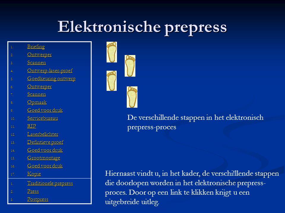 Elektronische prepress