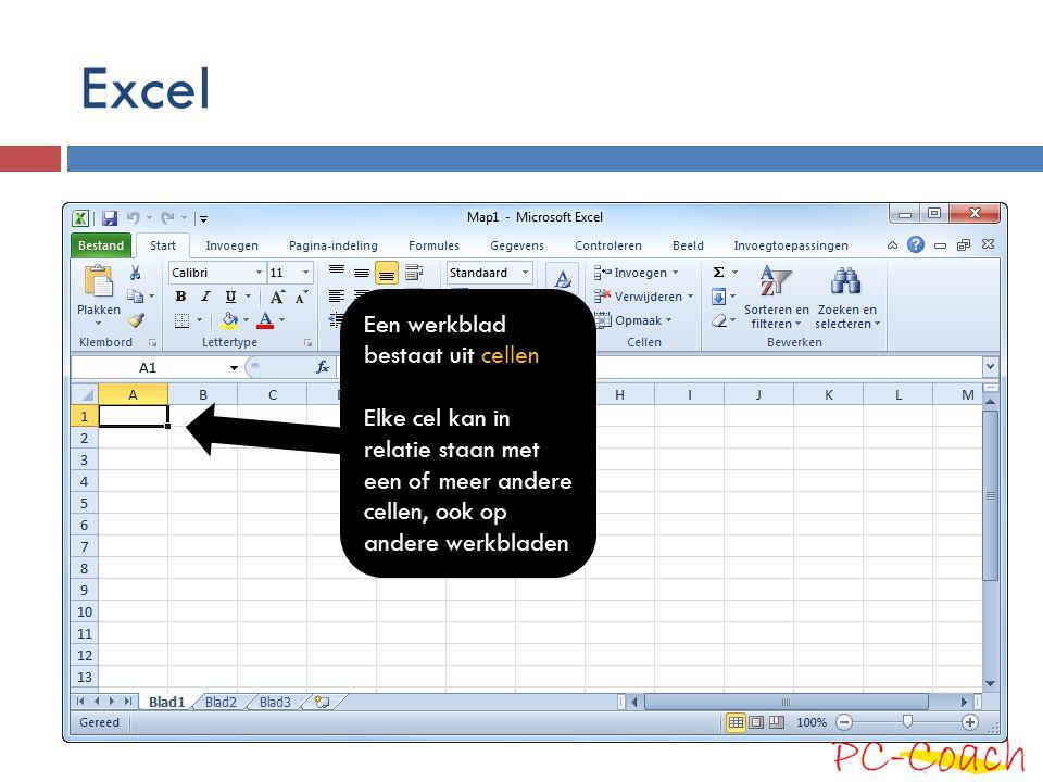 Excel Een werkblad bestaat uit cellen
