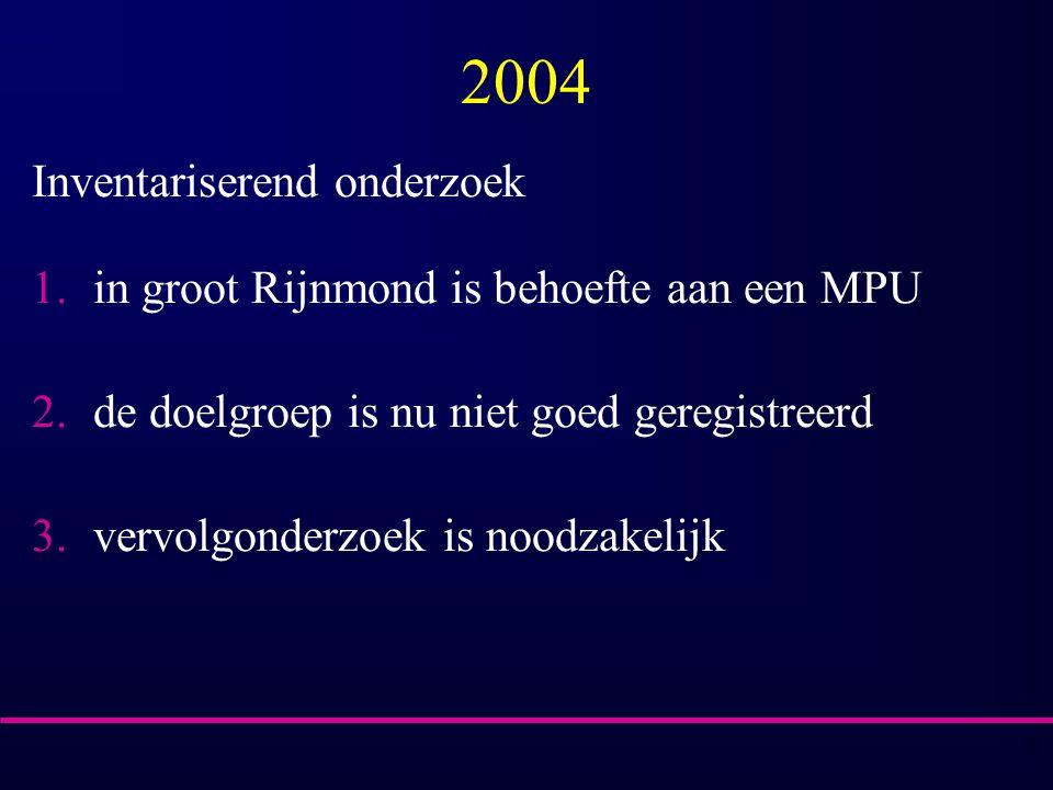 2004 Inventariserend onderzoek